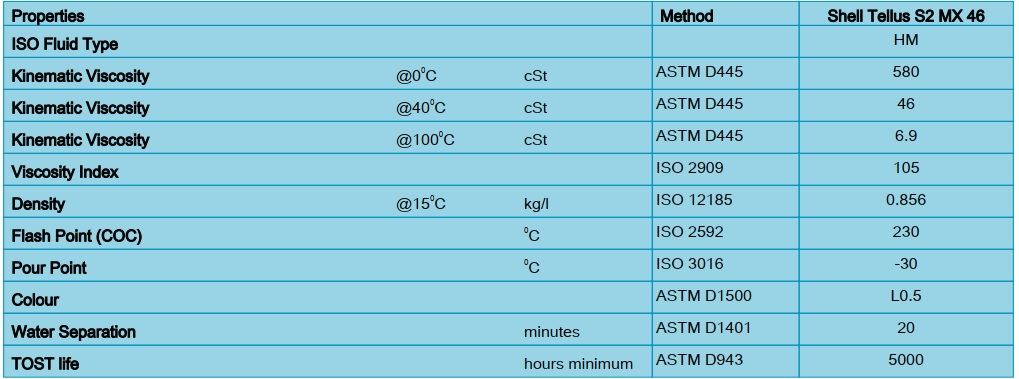روغن هیدرولیک SHELL TELLUS S2 MX 46